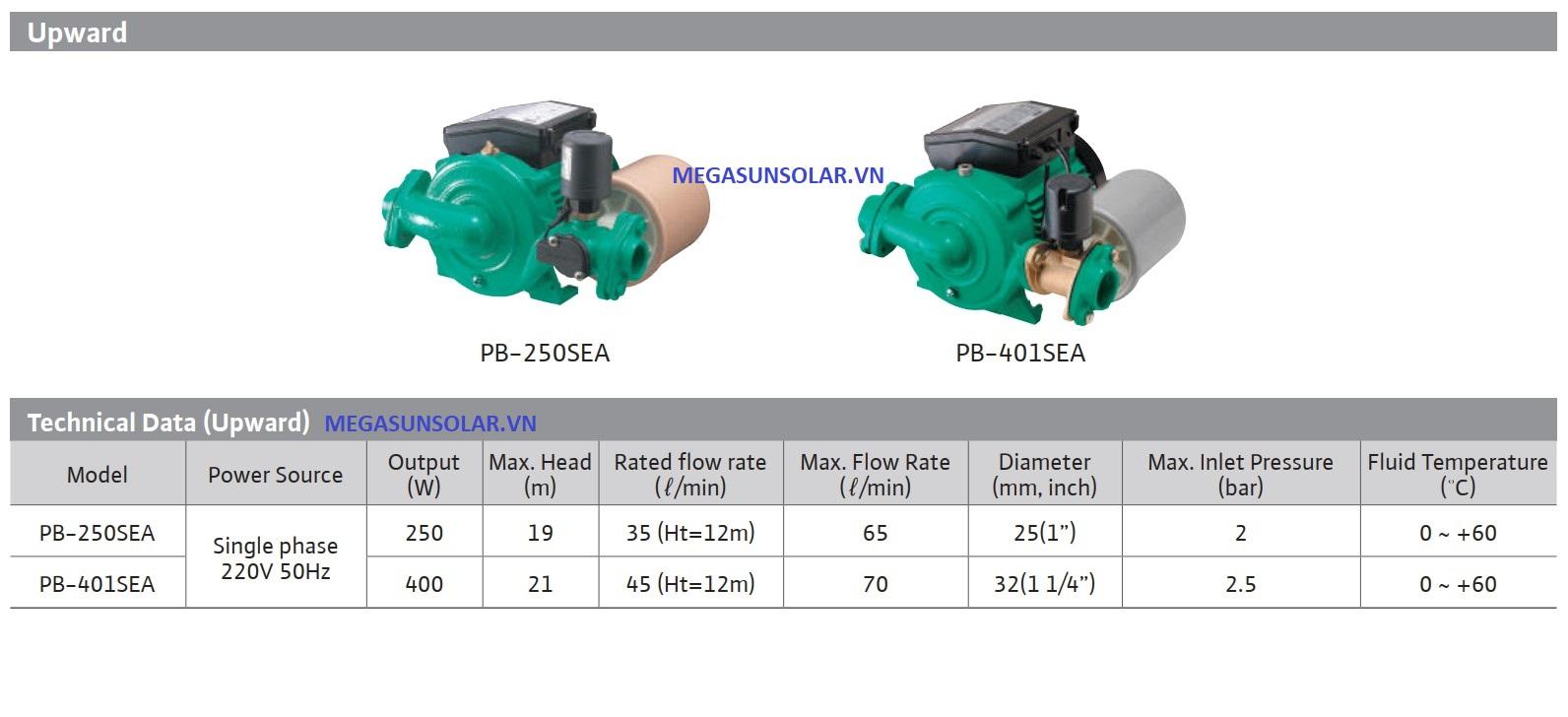 Thông số kỹ thuật bơm tăng áp PB-250SEA