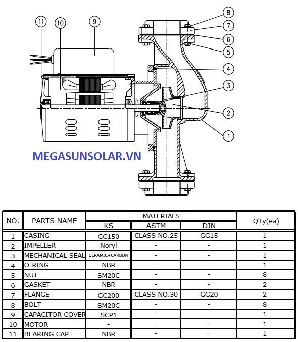 Cấu tạo và các bộ phận cơ bản của máy bơm Wilo PH-123E