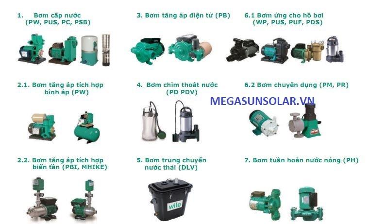 Các loại máy bơm Wilo đang sản xuất và phân phối trên thị trường.