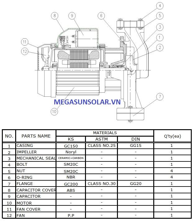 Cấu tạo bơm tuần hoàn nước nóng Wilo PH-254E