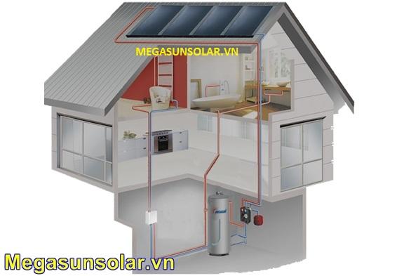 Sơ đồ lắp đặt tấm thu năng lượng mặt trời Megasun ST-2500
