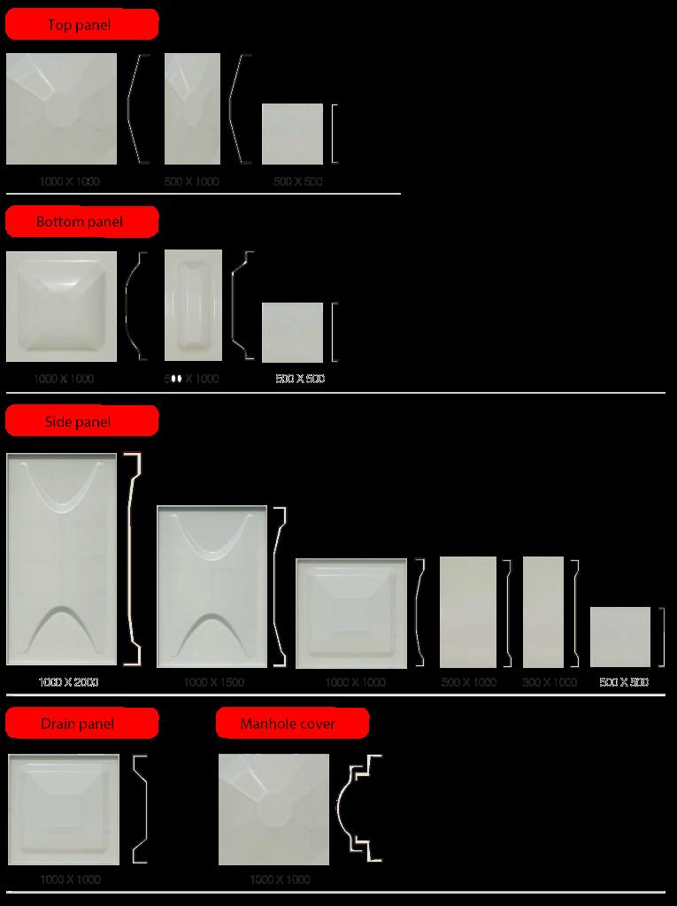 Tấm ghép bể composite