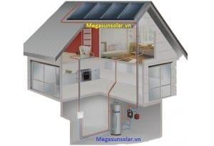 sơ đồ nguyên lý máy bơm nhiệt heat pump kết hợp tấm phẳng năng lượng mặt trời