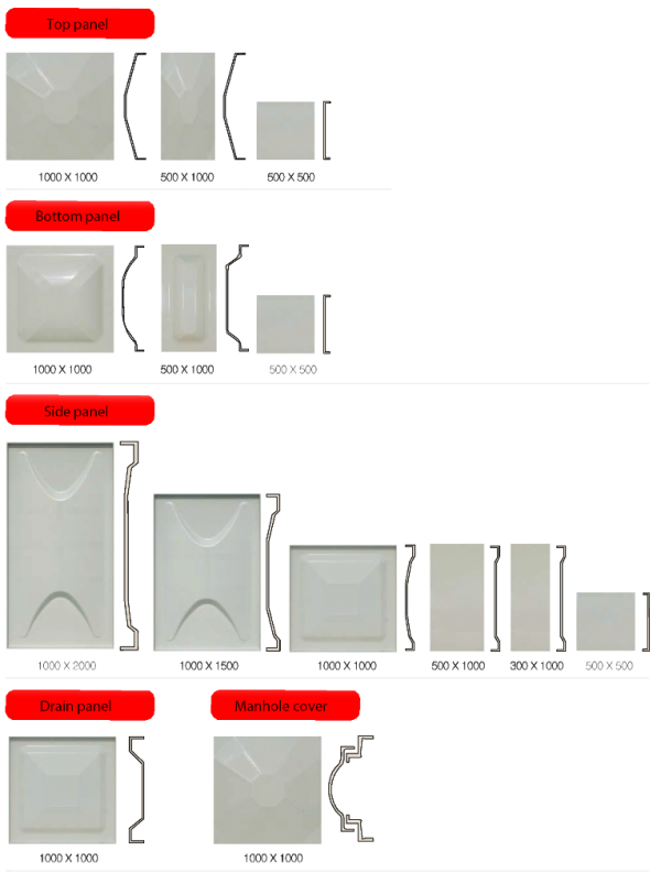bon-nhua-modular-kich-thuoc-vach-150m3
