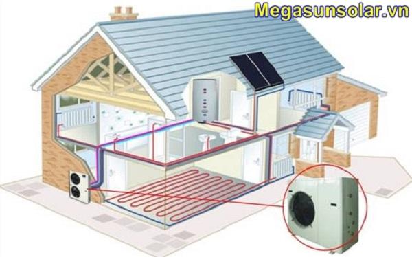 Sơ đồ lắp đặt hệ thống nước nóng trung tâm gia đình Megasun MGS-1HP-150L