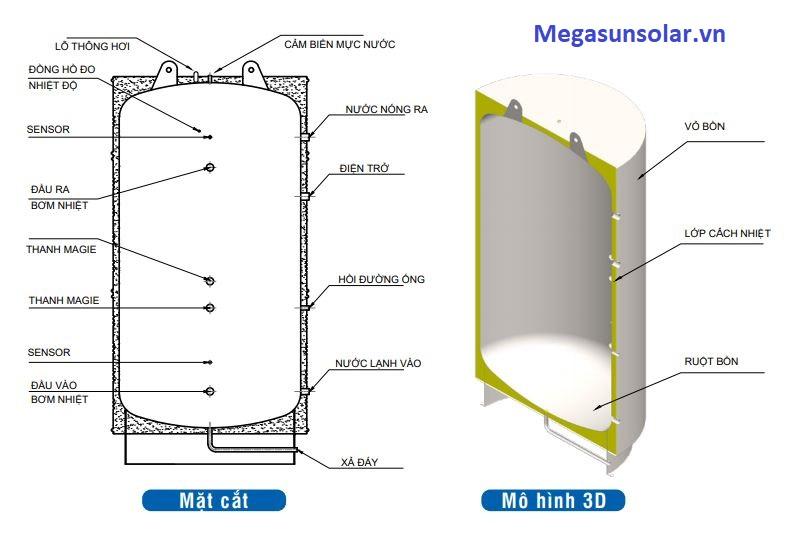 Bồn nước nóng inox BBO-150-CA