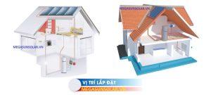 Ứng dụng máy nước nóng tấm phẳng Megasun CFP MGS-FSC2.5