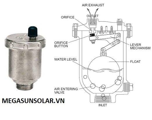 cau_tao_van_xa_khi-dong-air-vent-valve