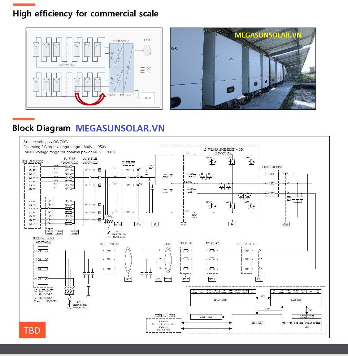 Bộ chuyển đổi điện Inverter DASS 34KW dùng cho điện năng lượng mặt trời