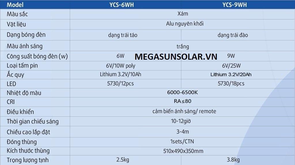 Bảng thông số kỹ thuật đèn LED năng lượng mặt trời